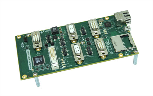 Terasic HSMC Communication Card